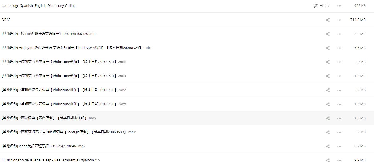 西班牙语词典合集(11本)